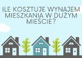 Ceny wynajmu mieszkań w 10 największych miastach w Polsce. Ile kosztuje wynajem mieszkania w Warszawie, Krakowie i Gdańsku?