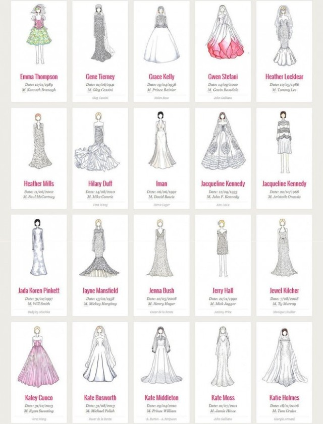 Najpiękniejsze suknie ślubne gwiazd. Tych 100 białych sukienek przeszło do historii