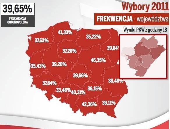Frekwencja w Lubaczowie o godz.18.00