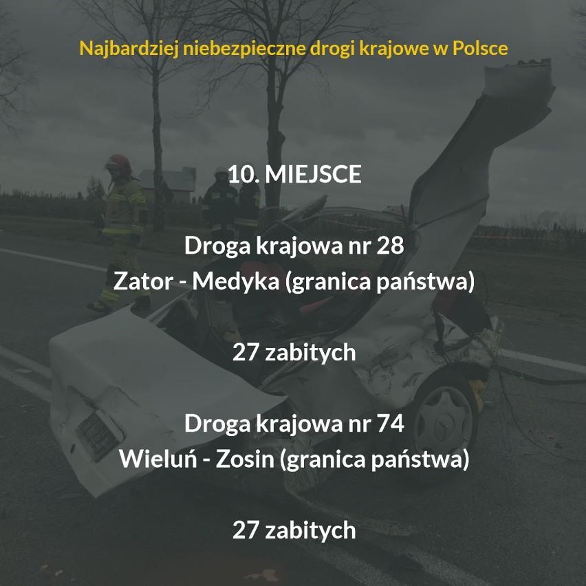 Biuro Ruchu Drogowego Komendy Głównej Policji opublikowało...