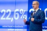 Fundusze Europejskie: Polska gospodarka z turbodoładowaniem