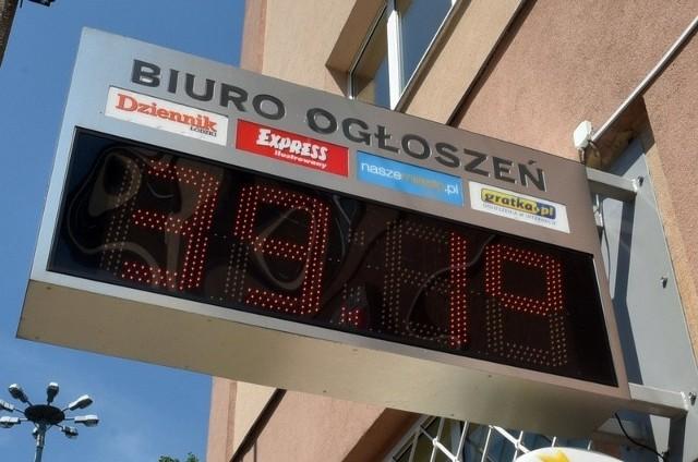 Nasz nasłoneczniony redakcyjny termometr wskazywał jeszcze wyższą temperaturę.