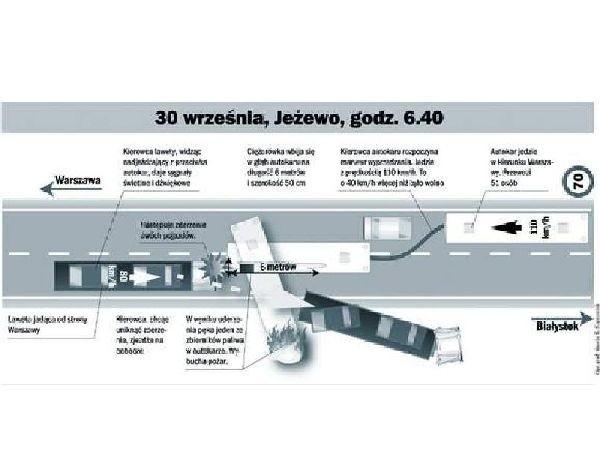 przedstawiony na naszej infografice