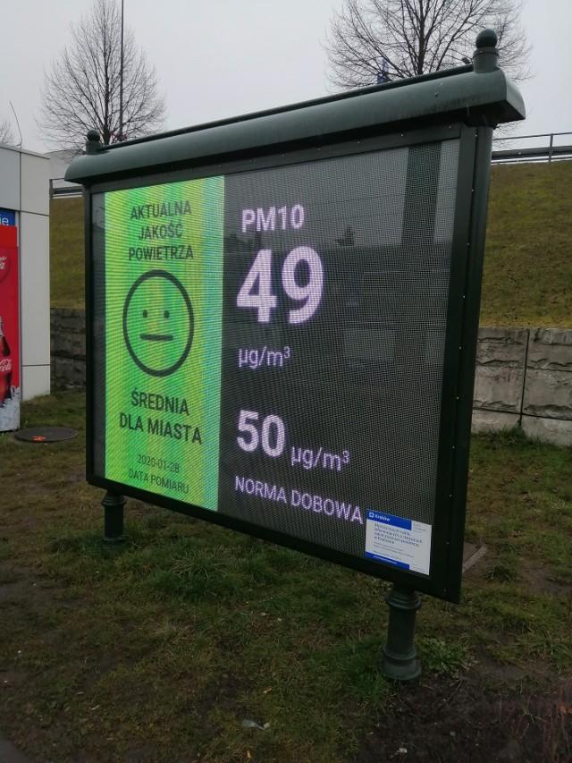 Tablica informująca o smogu na rondzie Mogilskim. Dane z ok. godziny 10 we wtorek 28 stycznia