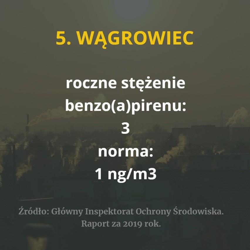 Sześć miast z Wielkopolski znalazło się na liście...