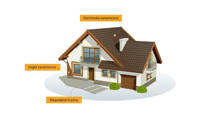 Najpoppularniejszy dom w 2013 rokuIle kosztuje wybudowanie domu w Polsce? Średnio 550 tysięcy złotych (RAPORT)