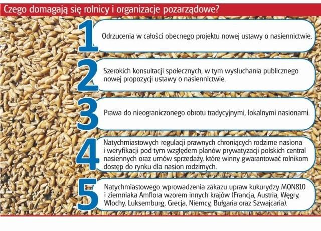 Projekt ustawy o nasiennictwie wrócił do dalszych prac w komisji rolnictwa