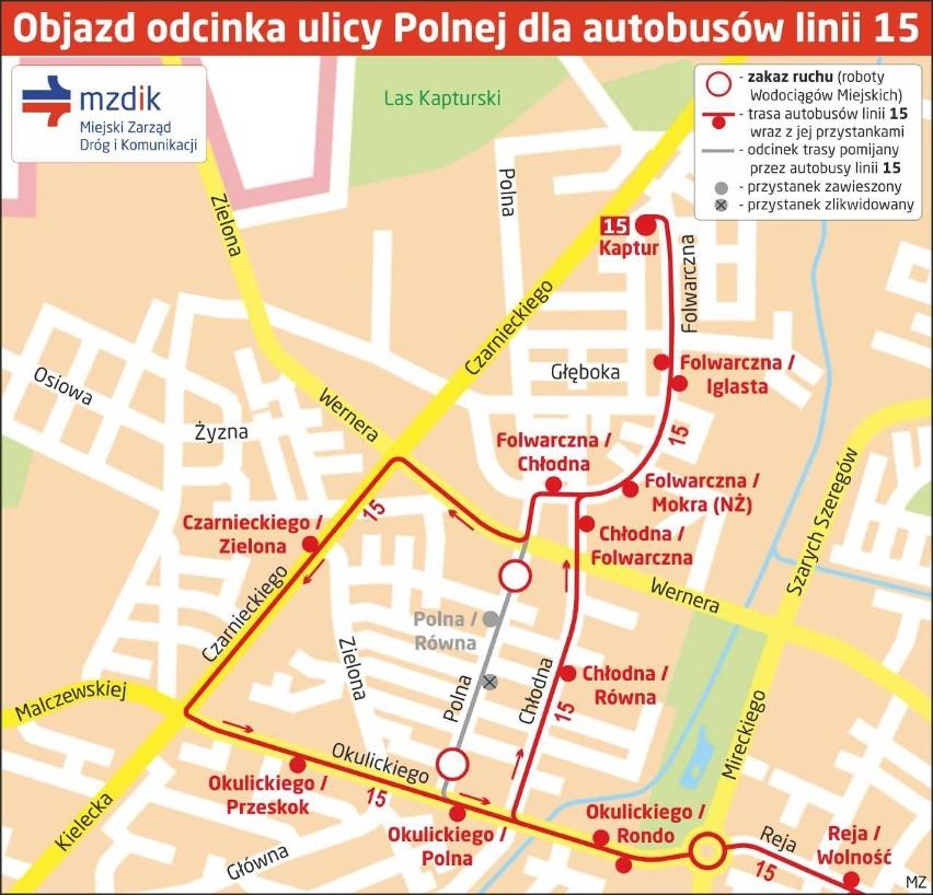 Radom Uwaga Kierowcy Zmiany W Rejonie Ulic Polnej I