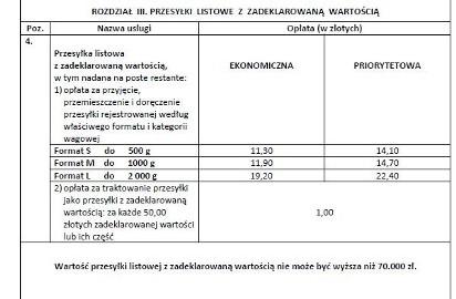 64dcf970d6900 Cennik Poczty Polskiej 2019. Poczta Polska wprowadza nowe ceny przesyłek od  1 kwietnia (1.04