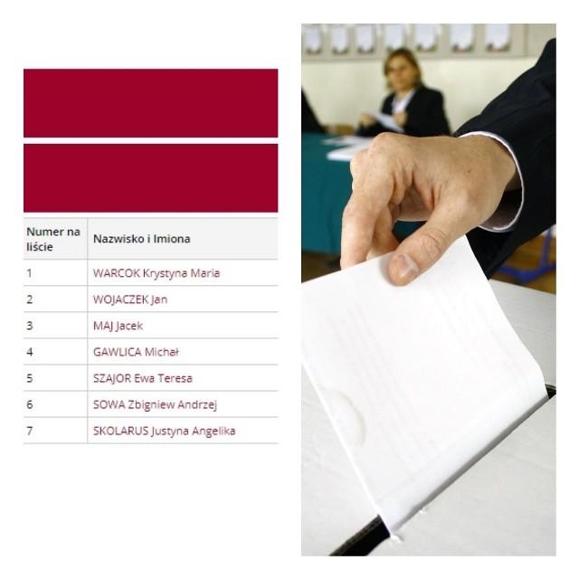 Na liście kandydatów do Rady Miasta w Wodzisławiu Śl. jest 171 osób. Poznajcie wszystkie listy. Przeglądajcie galerię dalej: