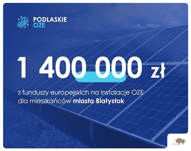 Białystok otrzyma około 1,4 mln zł dofinansowania na instalacje OZE z funduszy europejskich. Dotacja zostanie przekazana mieszkańcom w formie grantów.