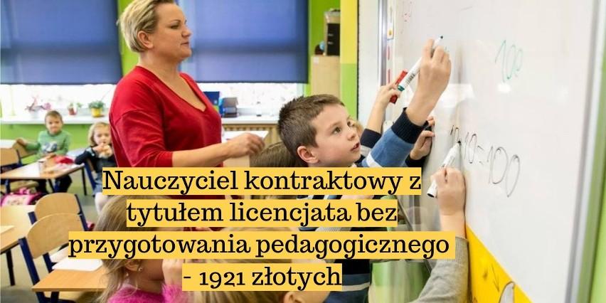 Nauczyciele, także protestem, wywalczyli sobie podwyżki....