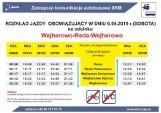 W weekend utrudnienia w ruchu pociągów. Prace na torach między Redą a Wejherowem. Uwaga pasażerowie SKM i Przewozów Regionalnych
