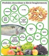Gluten i dieta bezglutenowa - to musisz wiedzieć