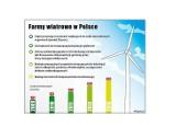 NIK o budowaniu farm wiatrowych w Polsce. Nie jest dobrze.