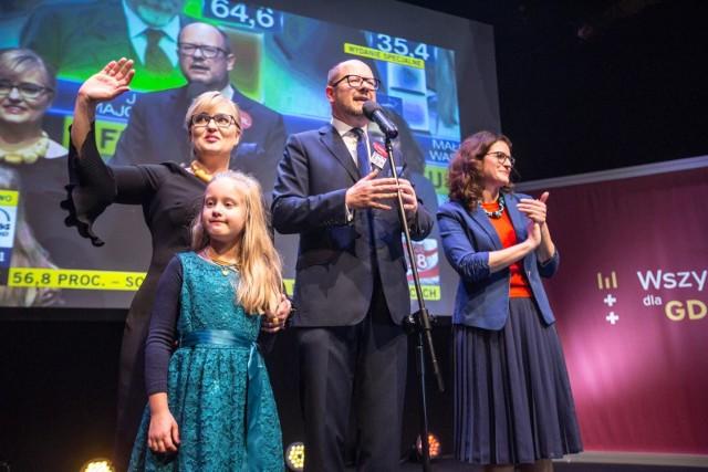 Wyniki wyborów samorządowych 2018 na prezydenta Gdańska