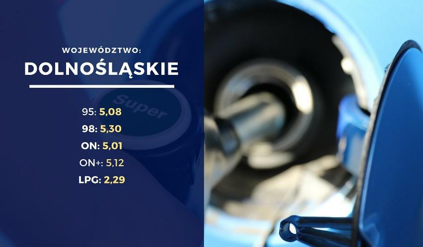 Ceny paliw w Polsce. W którym województwie najmniej...