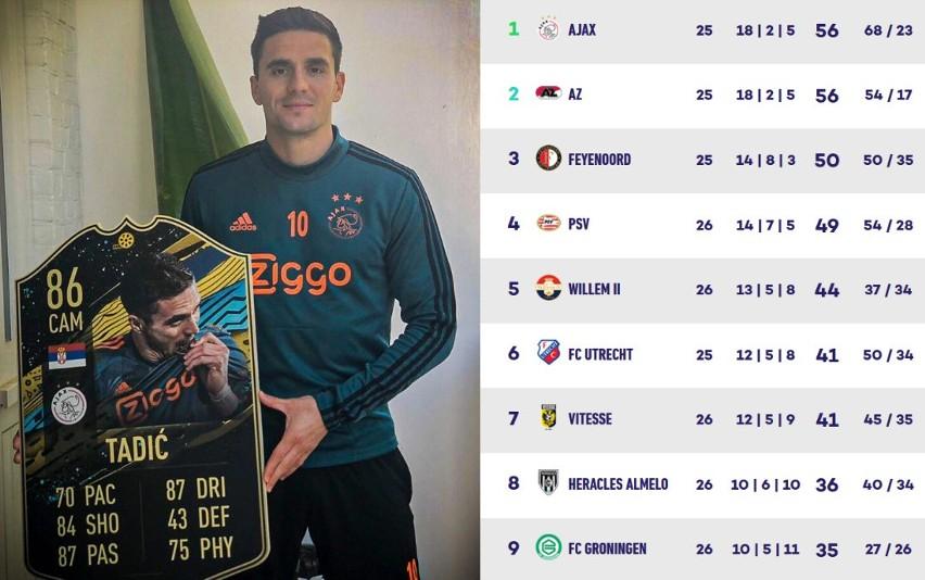 W piątek (24 kwietnia) poinformowano, że sezon Eredivisie i...