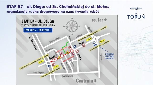Podczas prac na ul. Długiej ruch tranzytowy zostanie wstrzymany. Drogowcy mają jedynie zapewnić dojazd do posesji.