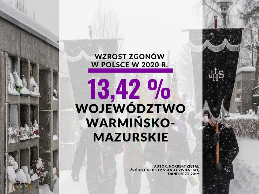Końcówka 2020 roku w Polsce i na Podkarpaciu to znaczny...