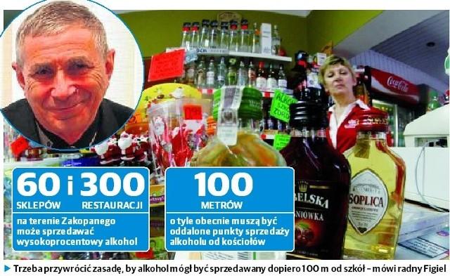 Trzeba przywrócić zasadę, by alkohol mógł być sprzedawany dopiero 100 m od szkół - mówi radny Figiel