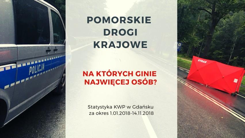 Niebezpieczne drogi krajowe w woj. pomorskim. Gdzie ginie...