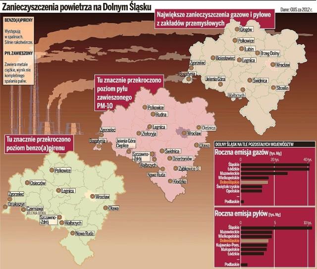 Mieszkasz we Wrocławiu lub Legnicy? Głęboki oddech nie jest dla Ciebie  W Cieplicach i Nowej Rudzie odnotowano najwięcej pyłu w powietrzu
