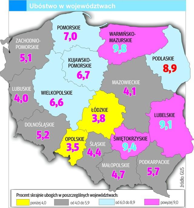 Na mapie krajowego ubóstwa zajmujemy czołowe miejsce.