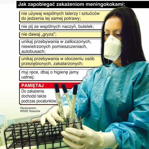 Jak zapobiegać zakażeniom meningokokami.