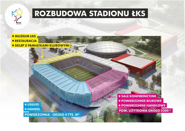 Tak ma wyglądać stadion ŁKS, o ile powstaną trzy brakujące trybuny