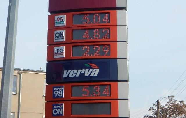 Obecne ceny paliw w Gubinie na stacji Orlen.