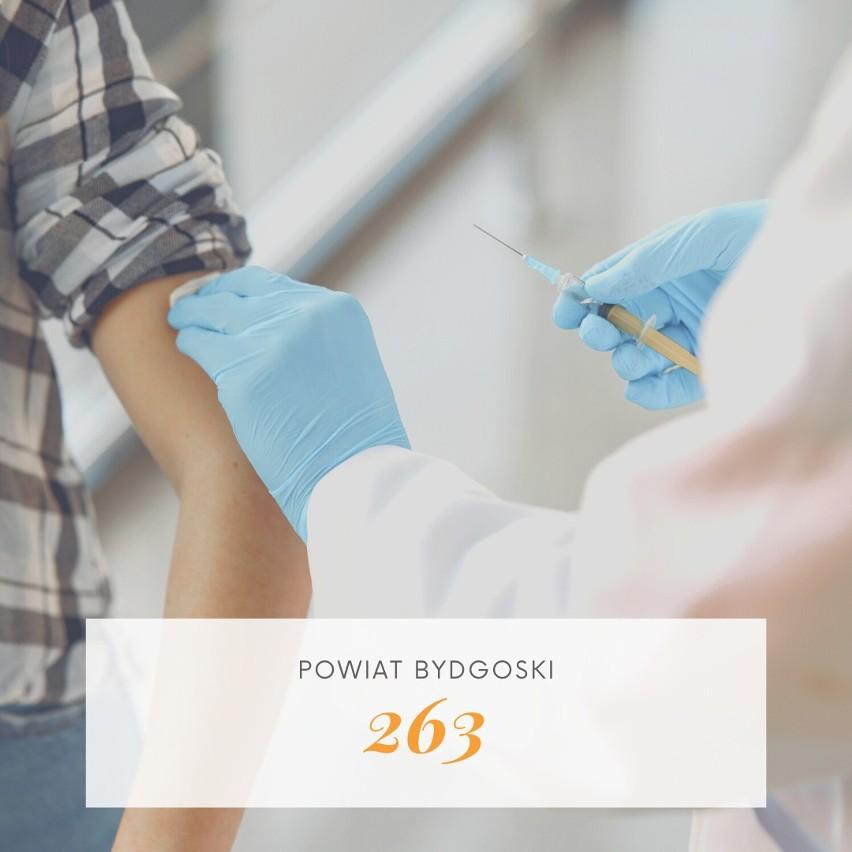 Kujawsko-Pomorskie. Tutaj zaszczepiono na Covid-19 najwięcej osób. Szczepionkę otrzymało prawie 36 tys. mieszkańców