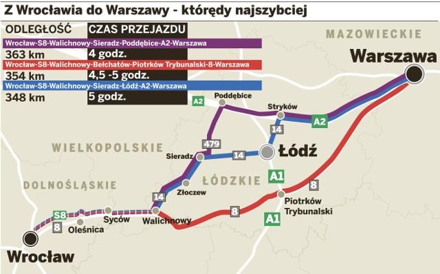 Wrocław nigdy nie był tak blisko Warszawy