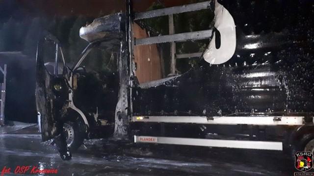 W styczniu, w krótkim okresie czasu, w gminie Kruszwica doszło do dwóch pożarów samochodów. Pierwsze zdarzenie miało miejsce 25 stycznia w Bachorcach. Palił się tu samochód marki Seicento. Dzień później strażacy z OSP Kruszwica interweniowali przy ulicy Nadgoplańskiej w Kruszwicy. Tutaj palił się samochód dostawczy.