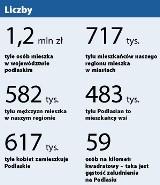 Spis powszechny 2011. Panie dominują w naszym województwie