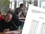 Egzamin zawodowy 2017 ODPOWIEDZI ARKUSZE KLUCZE ODPOWIEDZI egzaminu zawodowego WSZYSTKIE ZAWODY