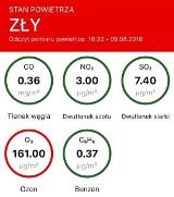 Stacja w Zielonce: Zły stan powietrza w Kujawsko-Pomorskiem. Urząd Wojewódzki: Nie ma niebezpieczeństwa