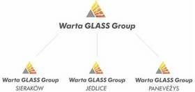 Zmieniło się logo firm należących do grupy kapitałowej Warta Glass.