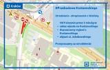 Kraków. Przebudowa ul. Kostaneckiego. Będą duże zmiany dla kierowców