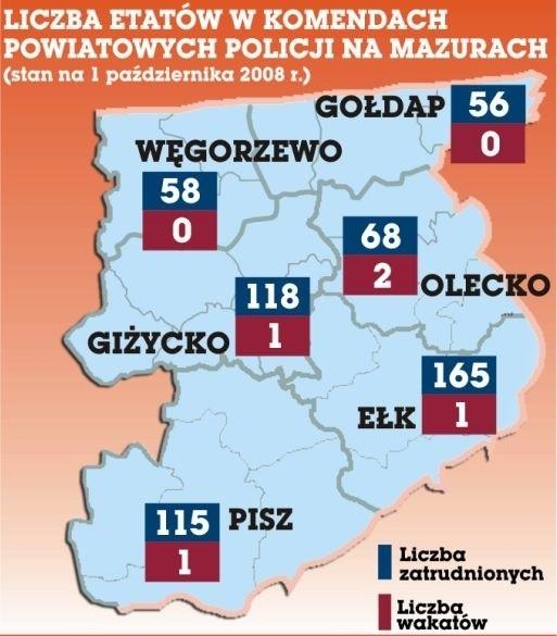 Ponad stu policjantów prewencji opuści Warmię i Mazury
