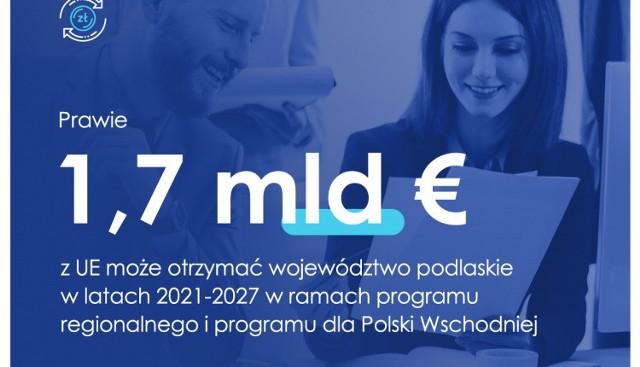 Prawie 1,7 mld euro ma otrzymać województwo podlaskie w latach 2021-2027 w ramach funduszy unijnych.