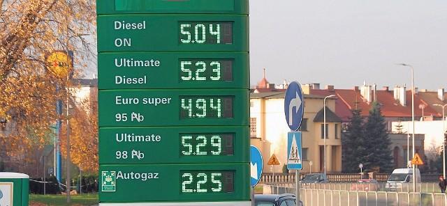 Ceny paliw w Koszalinie w środę sięgnęły średniej krajowej. Zazwyczaj u nas jest najdrożej...