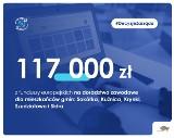 Zarząd woj. podlaskiego przyznał 390 tys. zł z funduszy unijnych na projekty zgłoszone przez lokalne grupy działania