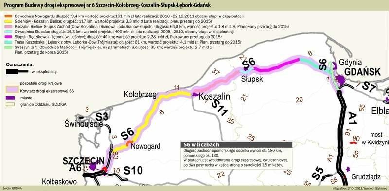 Program budowy drogi ekspresowej na trasie Szczecin - Gdańsk.