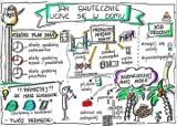 Edukacja w czasie epidemii - jak walczyć ze stresem? Odpowiada Greta Hapunik, pedagog szkolny z ZSS Fundacji Edukacji Fabryczna 10 (zdjęcia)
