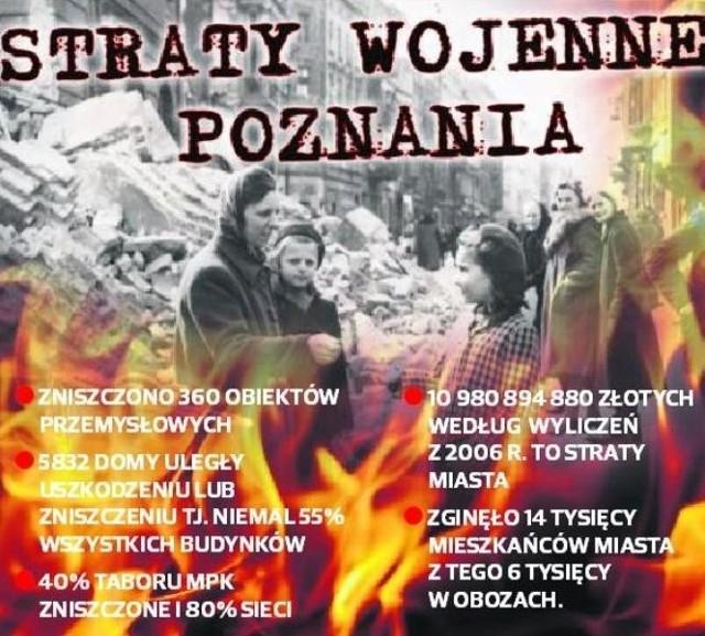 Straty wojenne Poznania