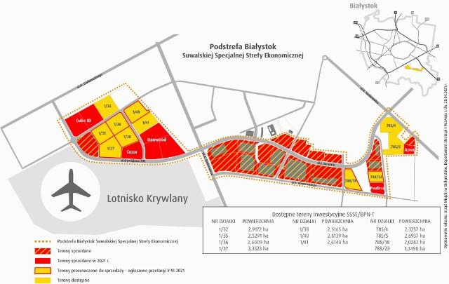 W 2021 r. Miasto Białystok sprzedało pięciu inwestorom osiem działek w ramach podstrefy Białystok Suwalskiej Specjalnej Strefy Ekonomicznej i Białostockiego Parku Naukowo-Technologicznego.