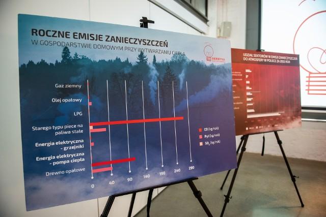 """Przez 10 lat na Czyste Powietrze wydamy 103 miliardy złotychJednym z głównych celów """"Czystego Powietrza"""" jest walka ze smogiem."""