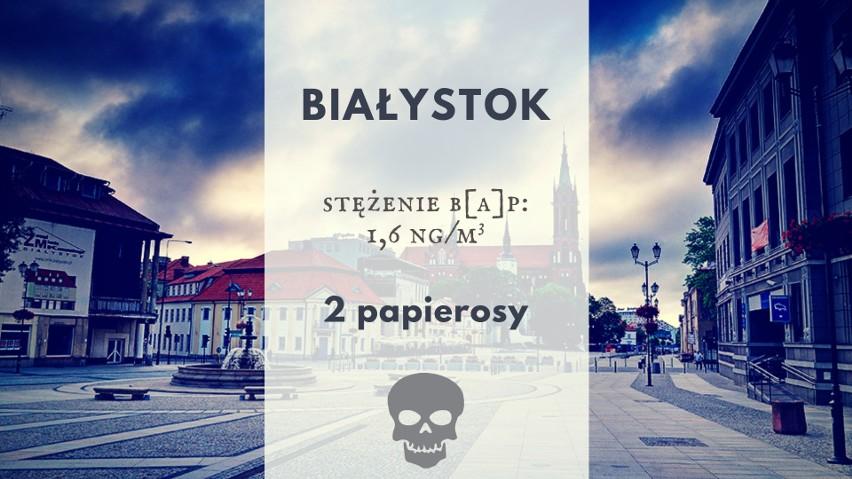 Średnie roczne stężenie B[a]P w Białymstoku to 1,6 ng/m3....