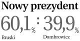"""""""Pomorska"""" trafiła z sondażem wyborczym w dziesiątkę!"""